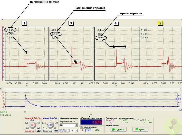 Диагностика системы зажигания